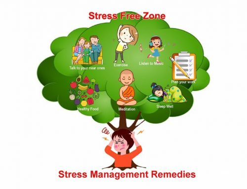 How To Manage Stress & Keep Suicidal Thoughts Away