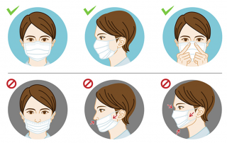Using Face Mask - Guidelines Why it is Important to use face masks during COVID-19 Pandemic